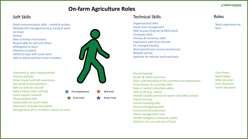 Agriculture-Pathways-1